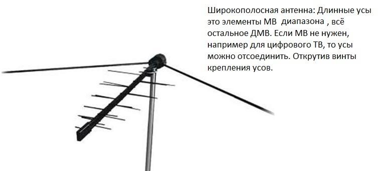Антенны цифрового телевидения дециметрового диапазона